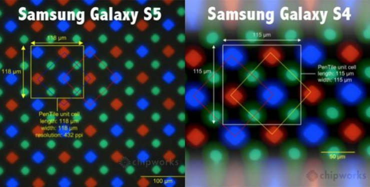 La pantalla del Galaxy S5 es más eficiente que la del S4